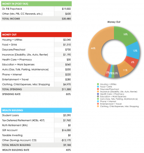 September 2020 Budget