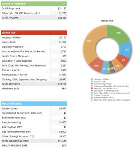 December 2020 Budget