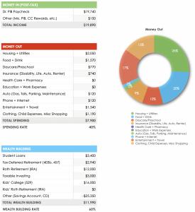 January 2021 Budget